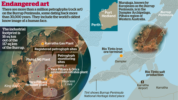 Burrup rock art has potential for World Heritage listing by UNESCO